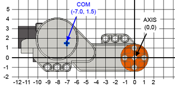 NXT® motor internals on